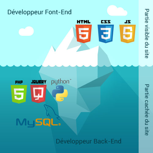 Font-end_vs_back-end